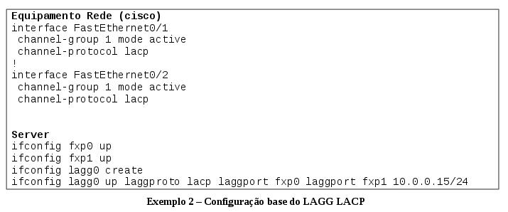 LACP2